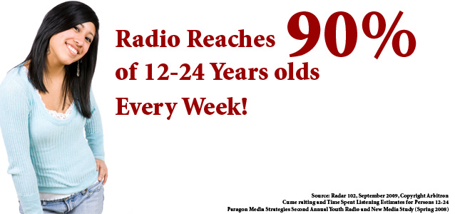 Radios Youth Reach